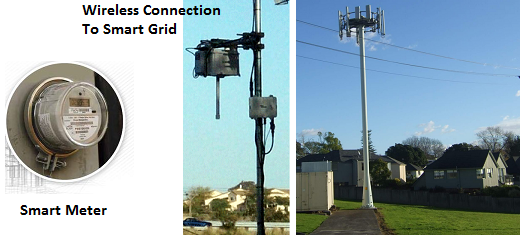 Wireless Smart Meter connection in Smart Power Grid to power utility company